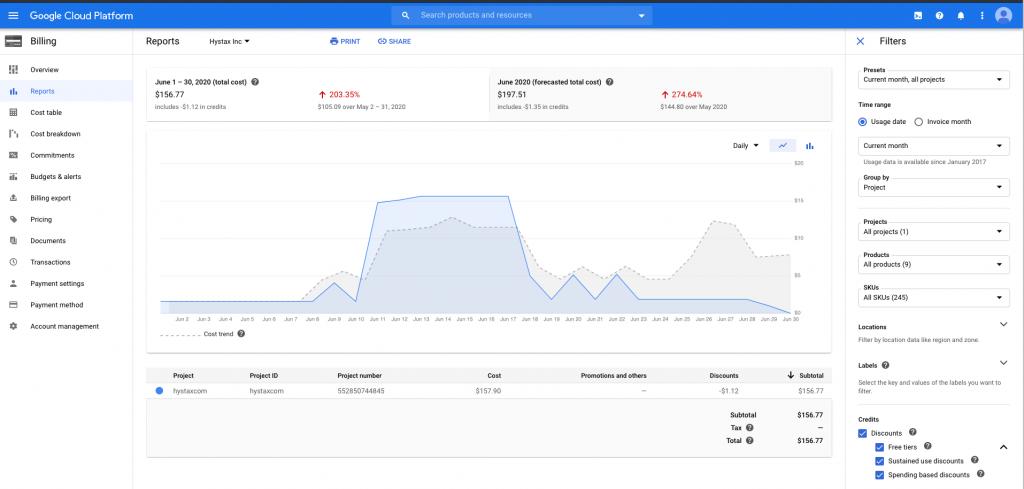 Google Cloud Platform Cost Management