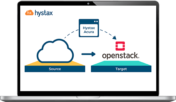 Cloud migration to OpenStack