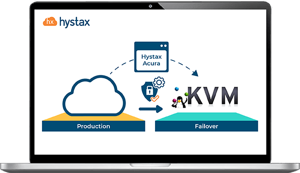 Disaster recovery to KVM and KVM-based platforms