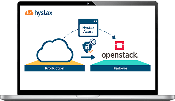Disaster recovery to OpenStack