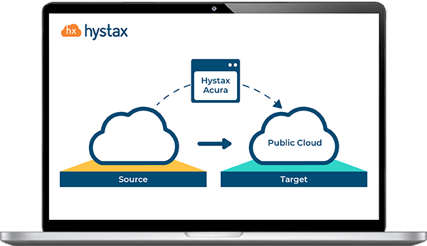 Fully-automated hystax-cloud-migration-solution-to-public-cloud
