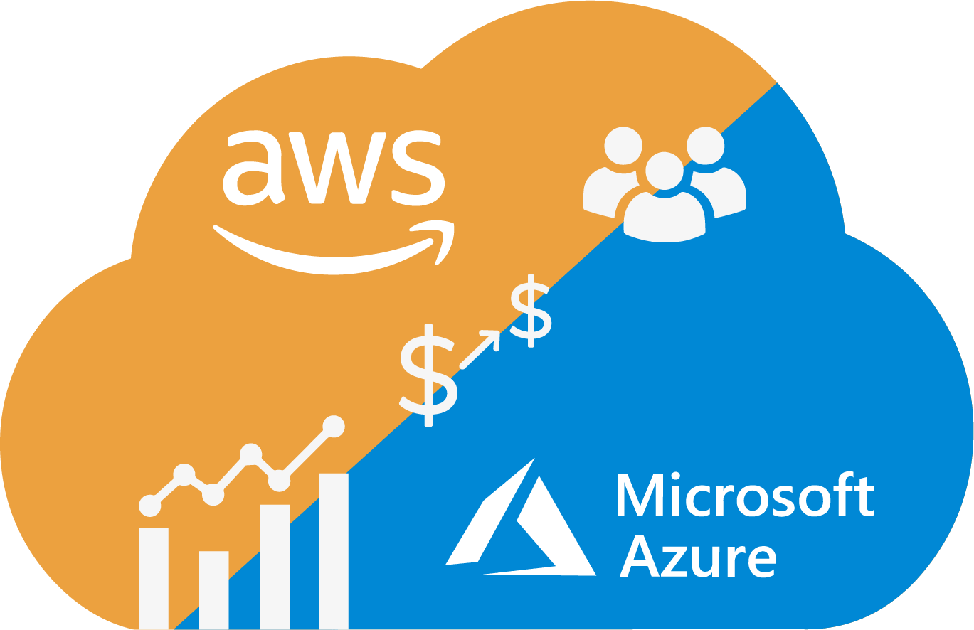 AWS-Azure-regions-supported-2.png