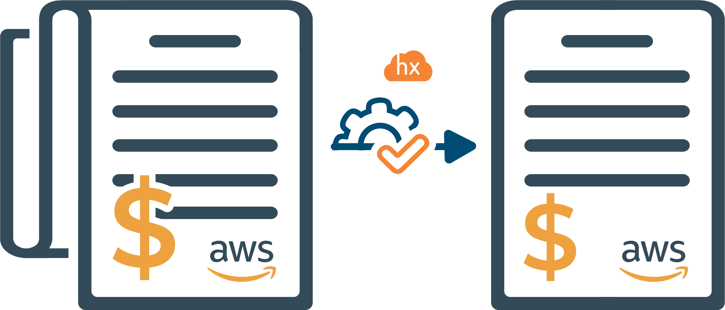 AWS-bill-reduction.png