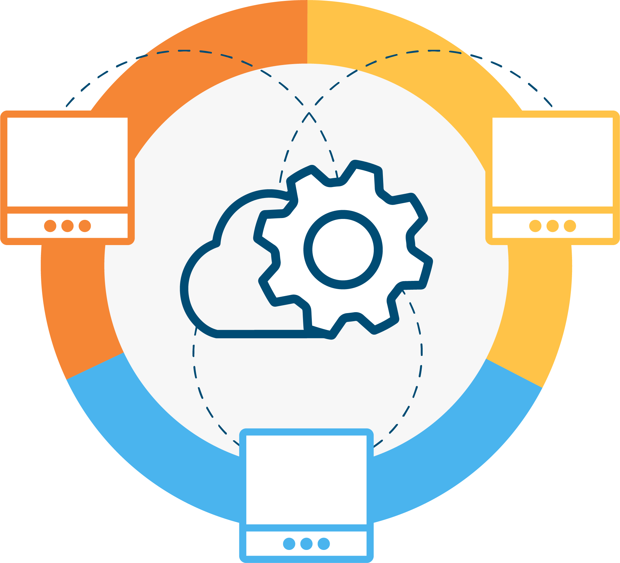 Application-OS-cloud-agnostic-solution-2.png