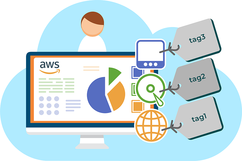 How to manage tags in the AWS Management Console