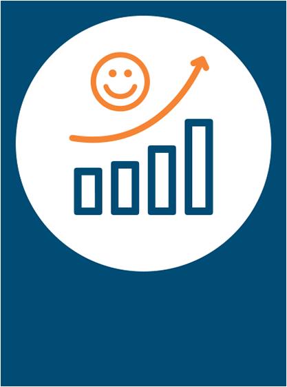 Applications performance improvement