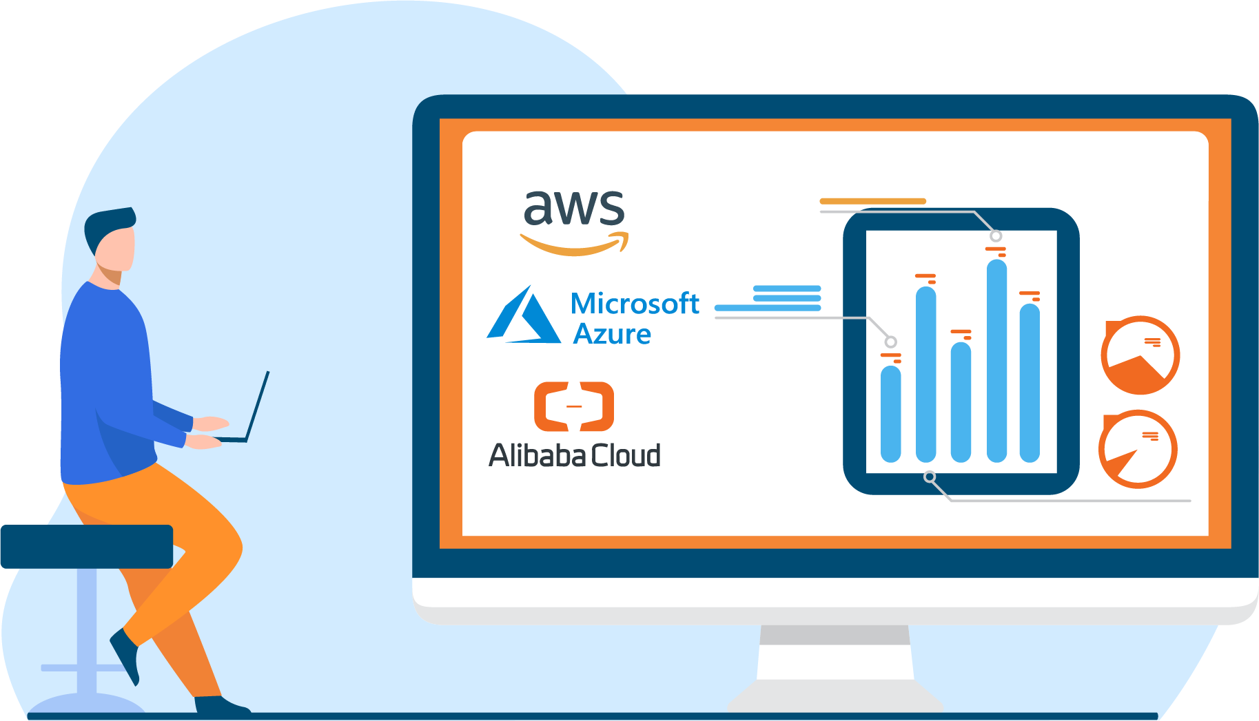 Hystax OptScale full cost transparency for AWS Azure Alibaba cloud environment